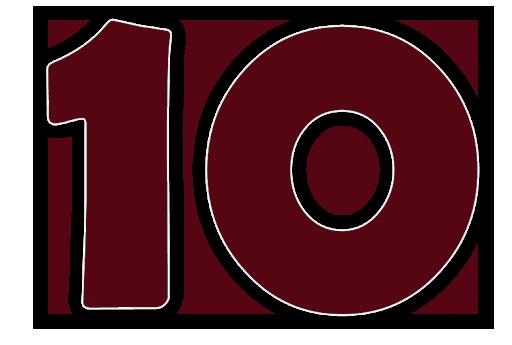 10 ادکلن برتر سال 2020